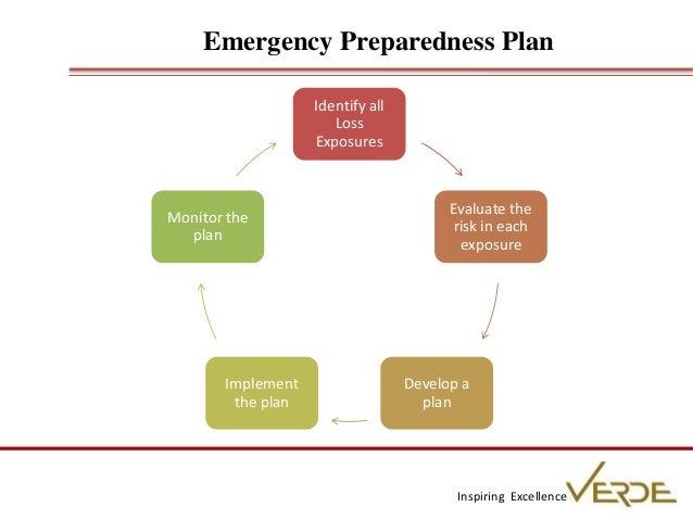 Fine Emergency Response Procedures Template Photos  Example Resume