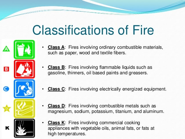 fire extinguisher safety training 7 638