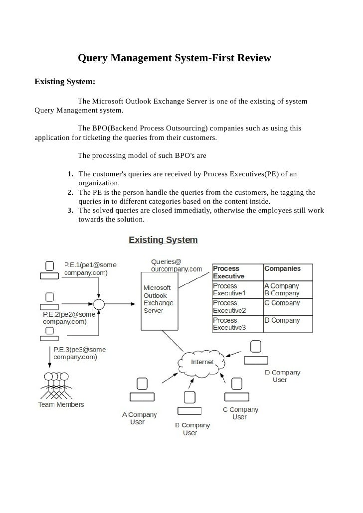 Query Management System-First ReviewExisting System:           The Microsoft Outlook Exchange Server is one of the existin...