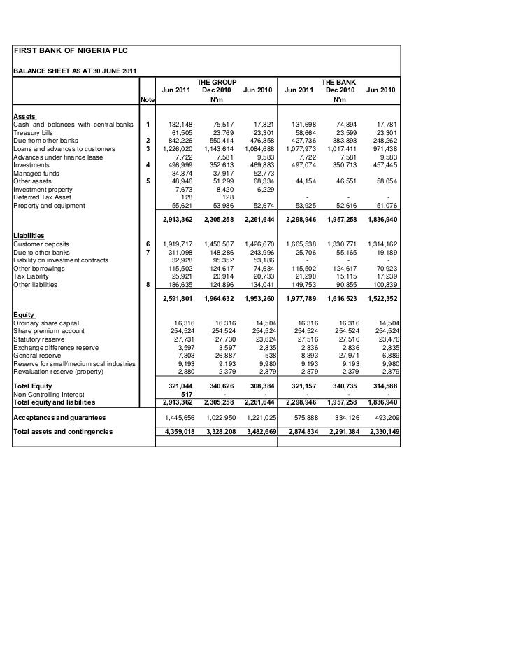 FIRST BANK OF NIGERIA PLCBALANCE SHEET AS AT 30 JUNE 2011                                                              THE...