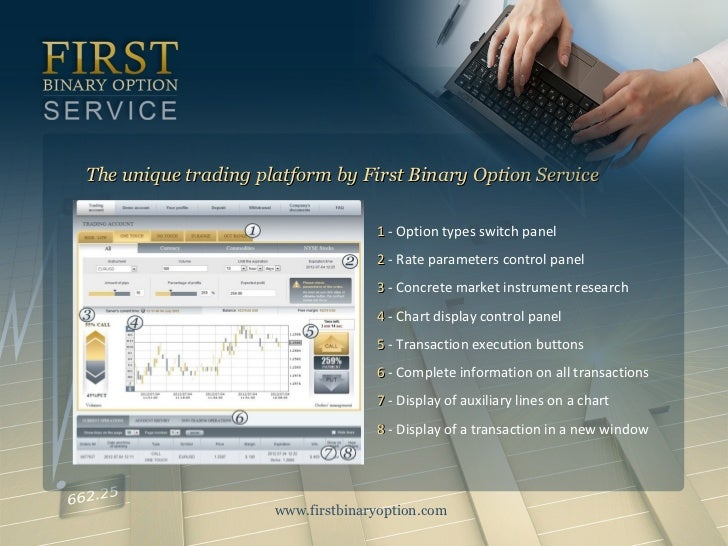 Tools to trade binary options queen
