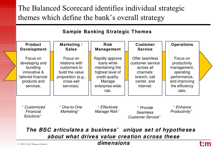 "bank of montreal balanced scorecard case study The balanced scorecard boston: harvard business school press  the bank of montreal has taken this step ""what we're trying to do at the bank of montreal is to build learning into what it is that people are doing,"" said jim rush of the bank of montreal's institute for learning  in this case, however, you use the scorecard to."