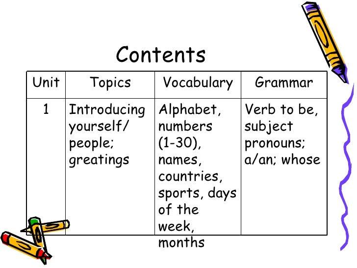 English grammar worksheets for grade 5 cbse