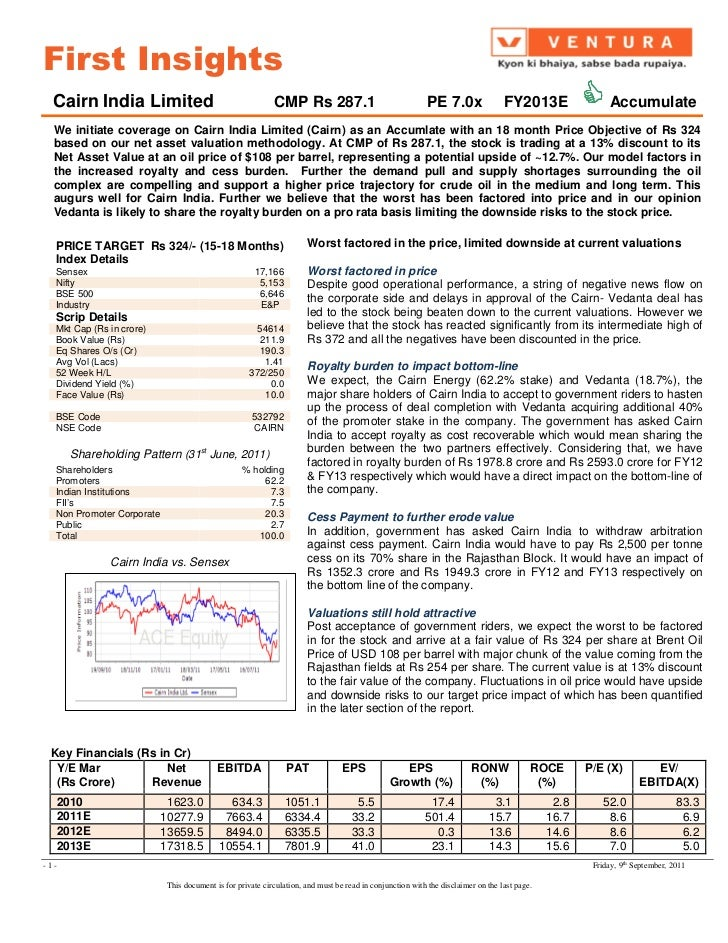 First Insights  Cairn India Limited                                       CMP Rs 287.1                                   P...