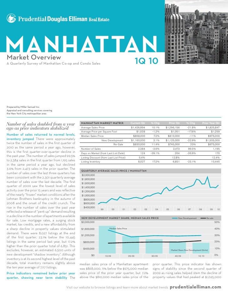 Manhattan Market Overview                                                                                                 ...