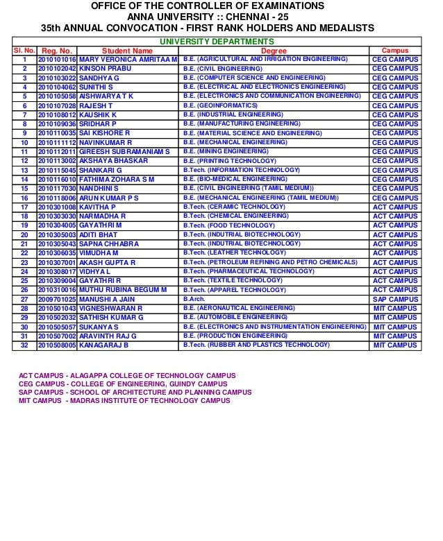 OFFICE OF THE CONTROLLER OF EXAMINATIONS  ANNA UNIVERSITY :: CHENNAI - 25  35th ANNUAL CONVOCATION - FIRST RANK HOLDERS AN...