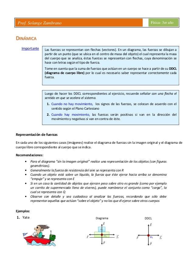Prof. Solange Zambrano Física- 3er año DINÁMICA Importante Representación de fuerzas En cada uno de los siguientes casos (...