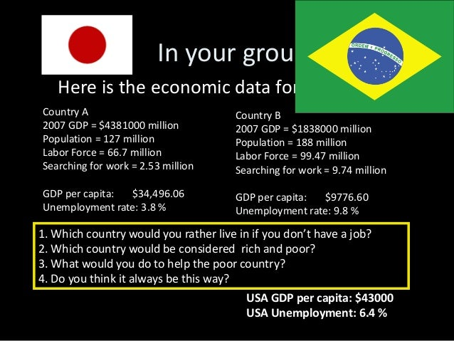 In your groups Here is the economic data for 2 countries. Country A 2007 GDP = $4381000 million Population = 127 million L...