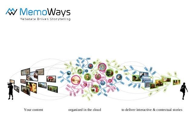 Memoways Presentation August 2013