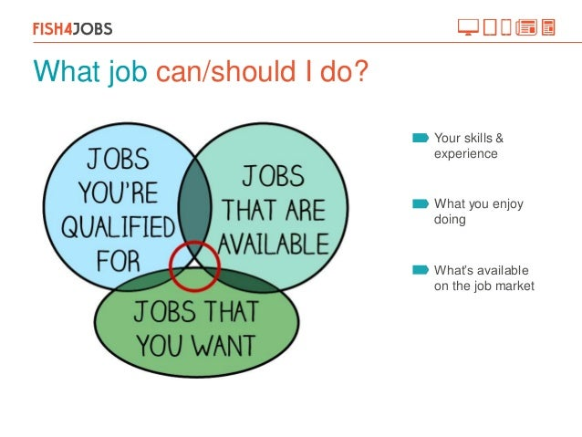 What job should I do?