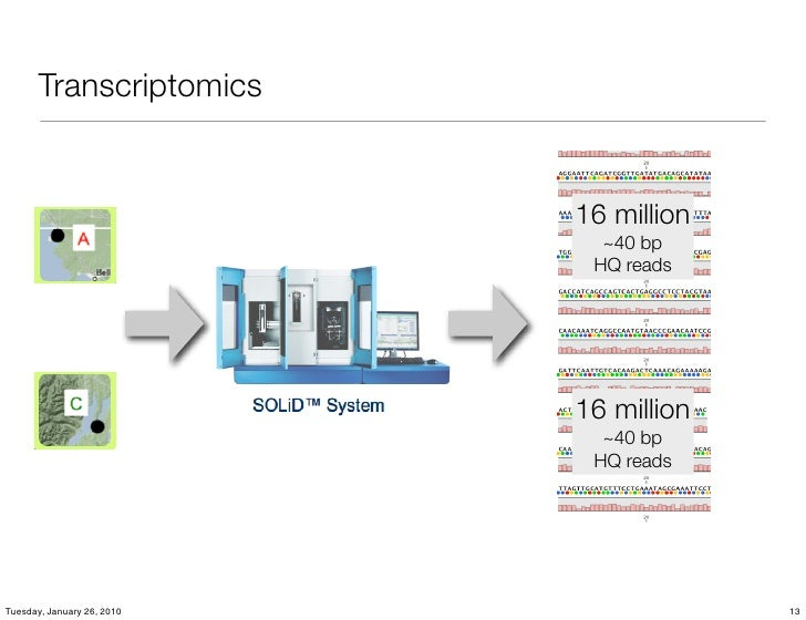 Transcriptomics                               16 million                               ~40 bp                             ...