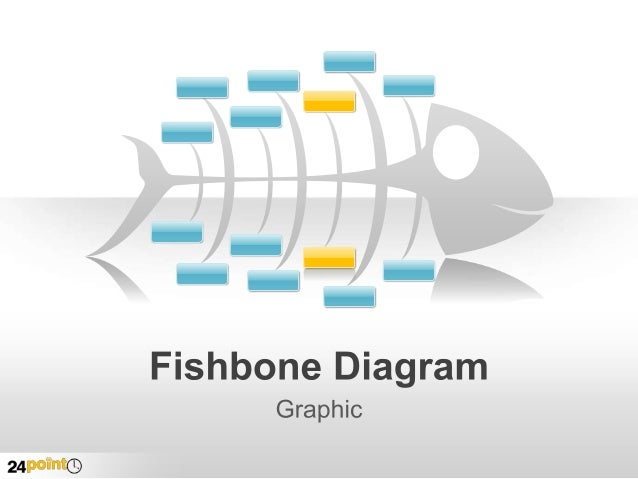 cause and effect diagram   editable powerpoint slidesfishbone diagram insert text insert text insert text text here insert text text here text here