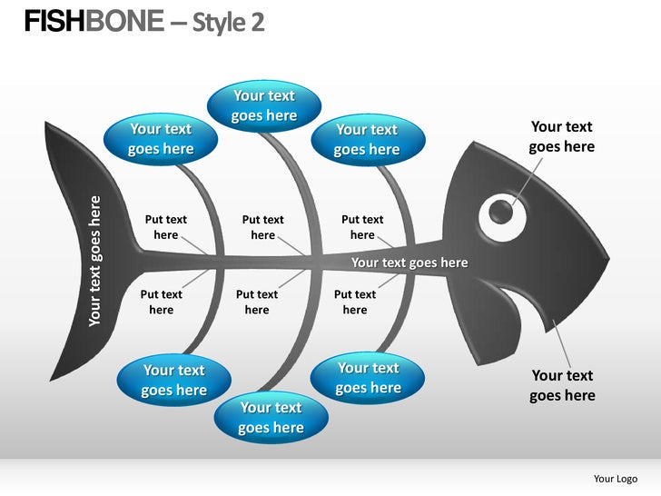 FISHBONE – Style 2                                       Your text                                       goes here        ...