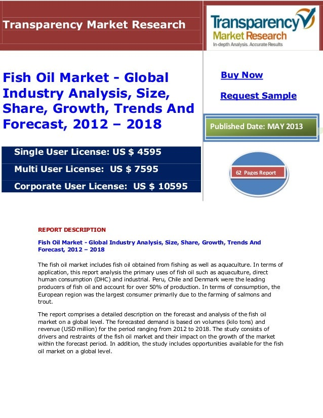 Fish Oil Market - Global Industry Analysis, Size, Share, Growth, Trends And Forecast, 2012 - 2018
