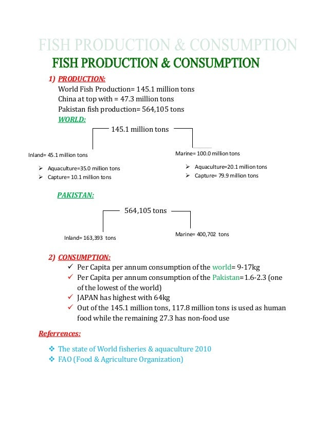 1) PRODUCTION:World Fish Production= 145.1 million tonsChina at top with = 47.3 million tonsPakistan fish production= 564,...