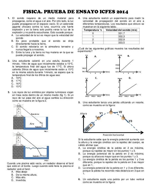 FISICA. PRUEBA DE ENSAYO ICFES 2014 1. El sonido requiere de un medio material para propagarse, como el agua o el aire. Po...