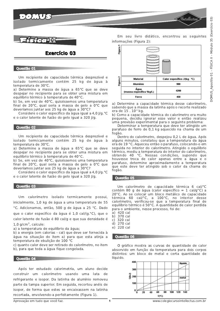 DOMUS_Apostila 01 - FÍSICA II - Módulo 35 (Exercício 03)                                                                  ...