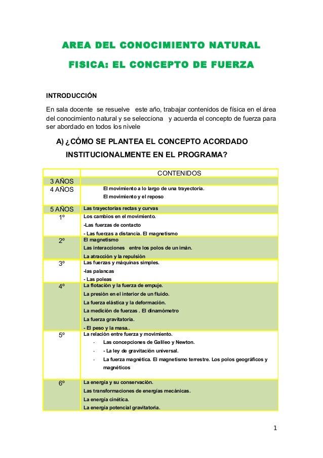 AREA DEL CONOCIMIENTO NATURAL FISICA: EL CONCEPTO DE FUERZA INTRODUCCIÓN En sala docente se resuelve este año, trabajar co...