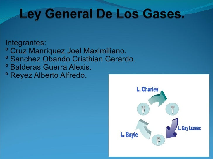 fisica gases: