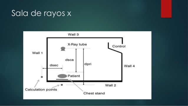 F sica de los rayos x for Cuarto de rayos x odontologia