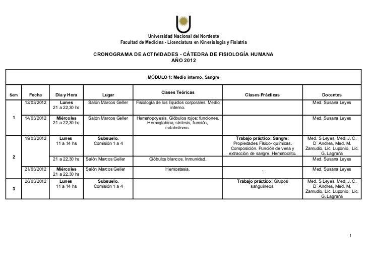 Universidad Nacional del Nordeste                                                   Facultad de Medicina - Licenciatura en...