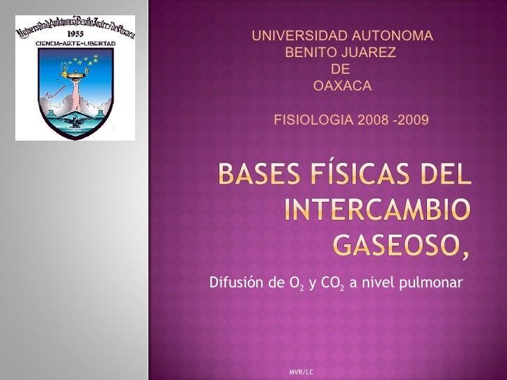 Difusión de O 2  y CO 2  a nivel pulmonar UNIVERSIDAD AUTONOMA BENITO JUAREZ  DE  OAXACA FISIOLOGIA 2008 -2009 MVR/LC