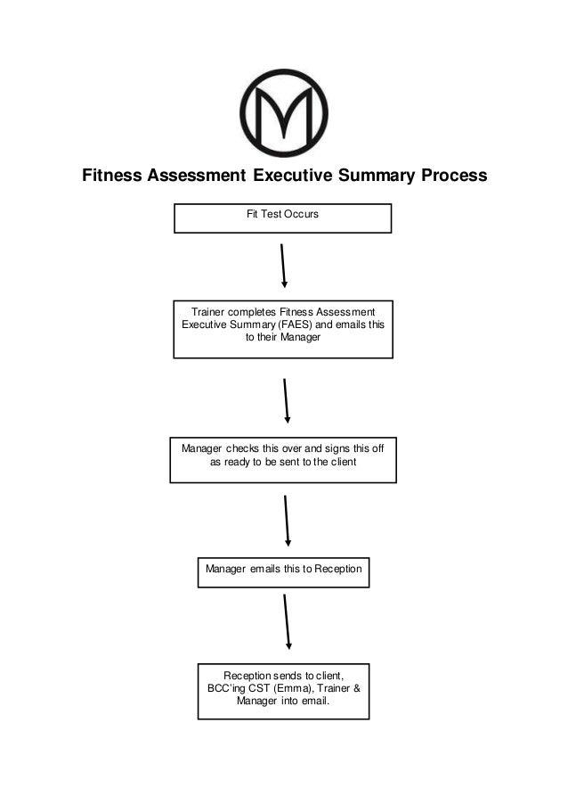 Fitness Assessment Test Fitness Assessment Executive