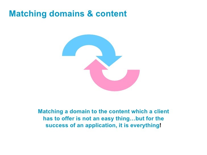 Matching domains & content  Matching a domain to the content which a client has to offer is not an easy thing…but for the ...
