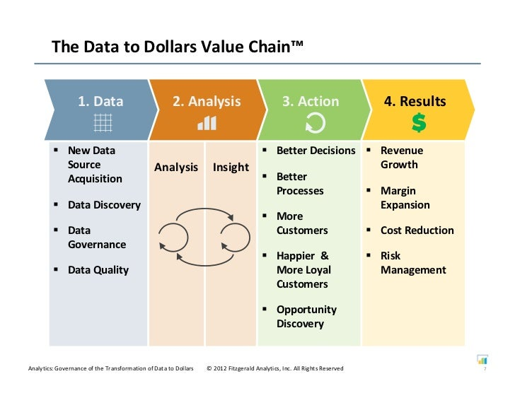 gap inc value chain analysis The use of activity-based cost measurement with value chain analysis will enable individual components of the business to rather that finding ways to reconfigure the chain undermining differentiation differentiation strategy aims to create the largest gap between the buyer value.