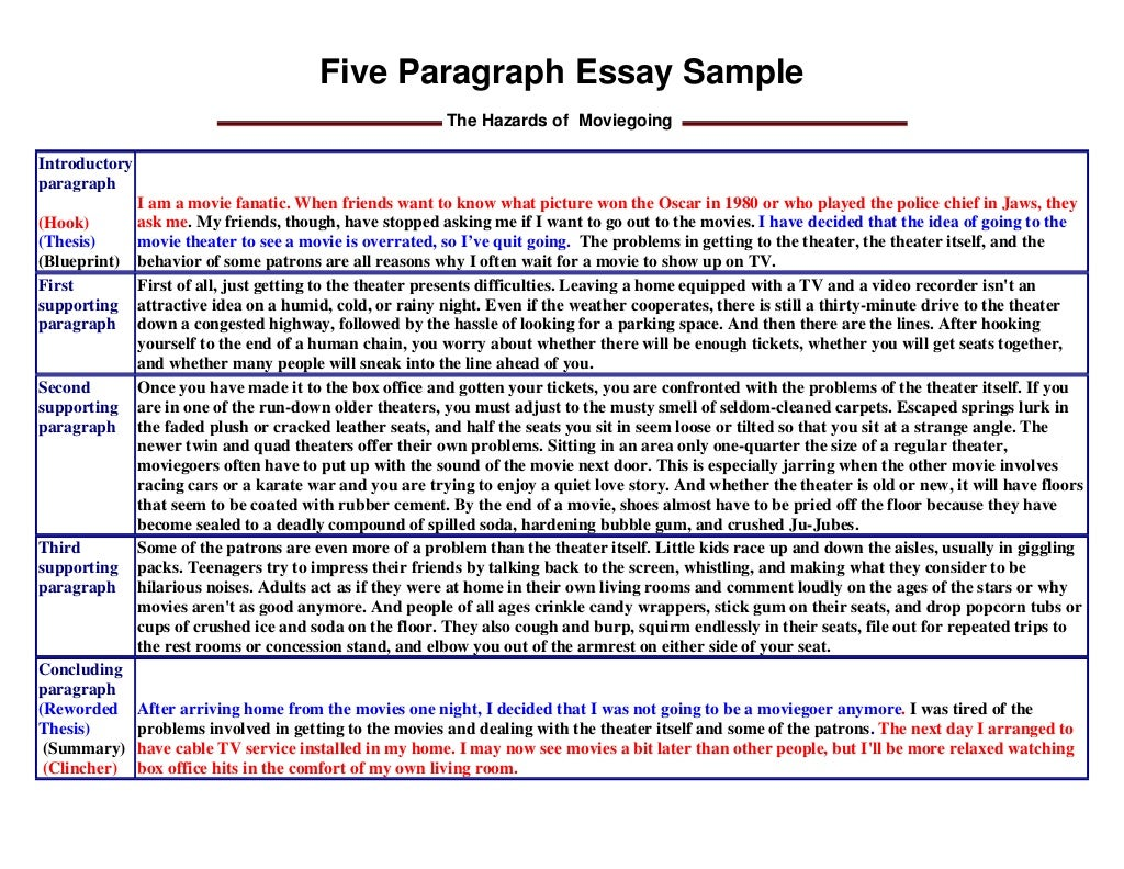5 paragraph essay outline graphic organizer The essay map is an interactive graphic organizer that enables students to organize and outline their ideas for writing assignments use this graphic organizer to develop an outline for an essay.