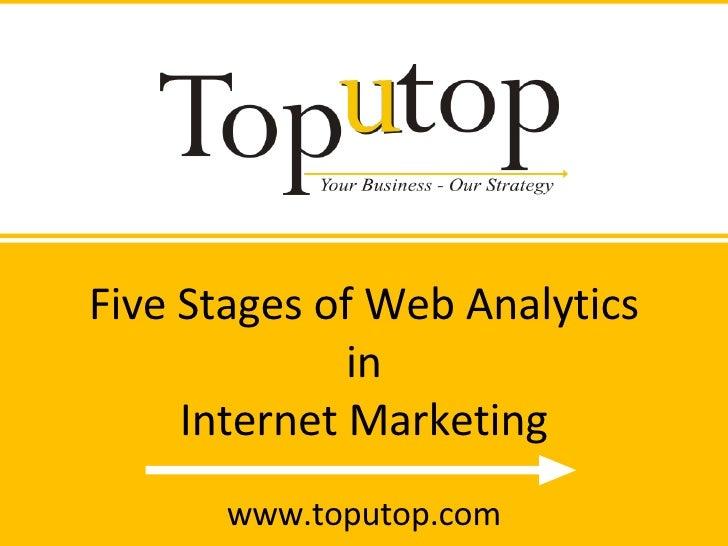 Five Stages of Web Analytics in Internet Marketing www.toputop.com