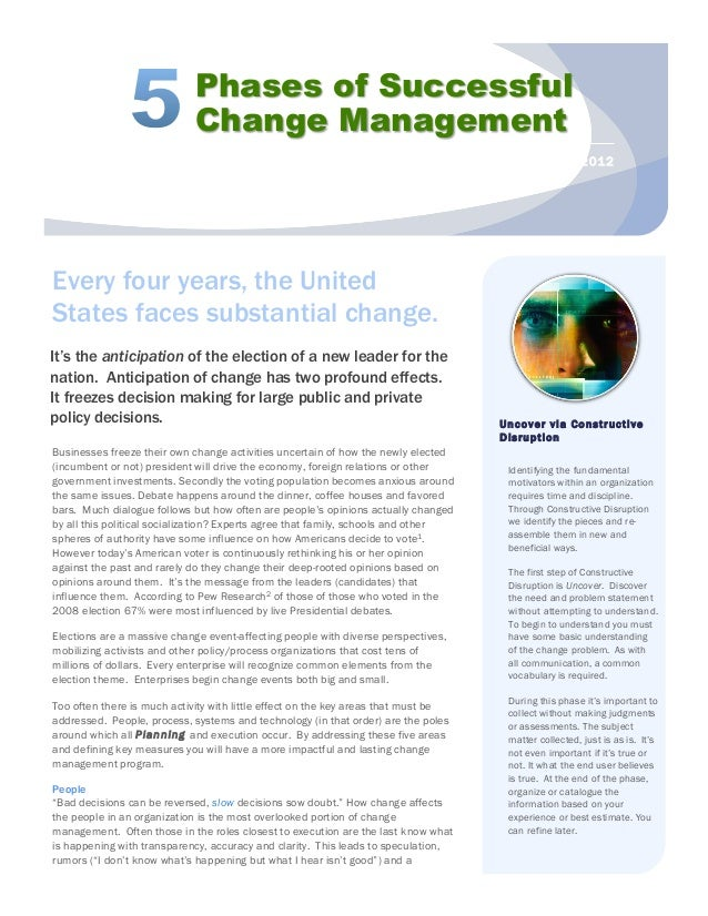 Five phases of change management