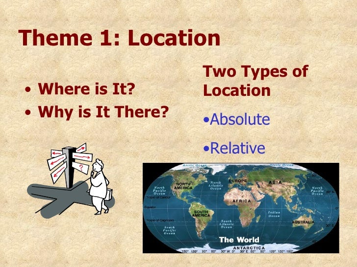 5 Themes Of Geography Location Examples