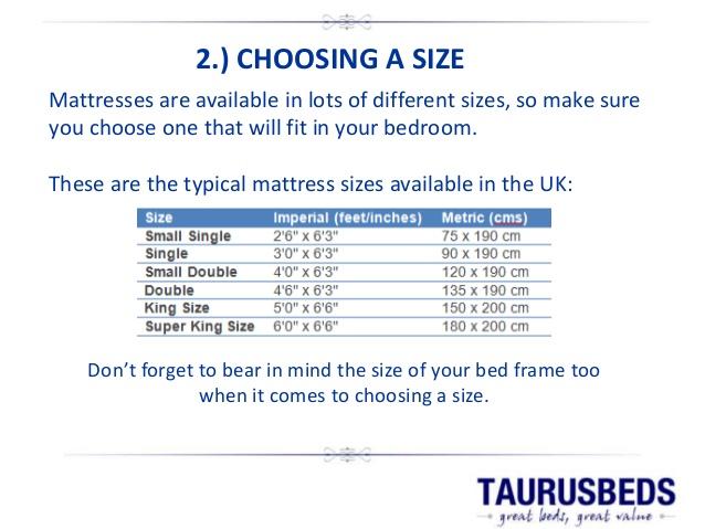 Cheapest Zedbed 54 By 80 By 8-Inch Optigel 2.0 Medium-Firm Gel Infused Hybrid Memory Foam Mattress, Full X-Large Online