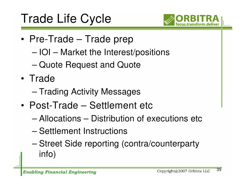 Futures & options trade life cycle