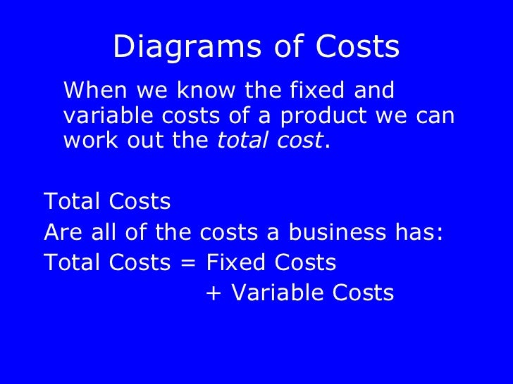 how to work out variable cost