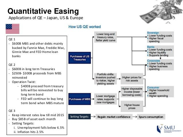 How do you feel about quantitative easing?
