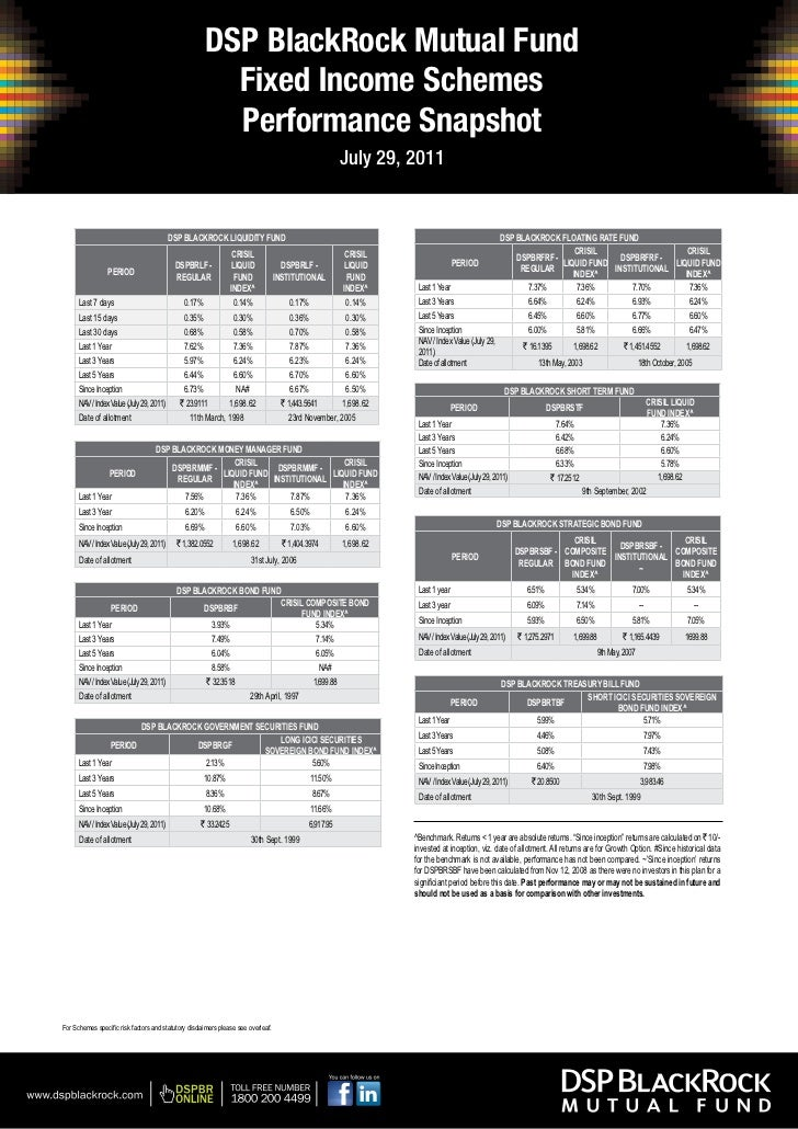 Fixed income schemes single pager