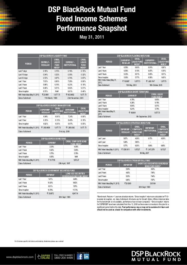Fixed Income Schemes - As on May 2011