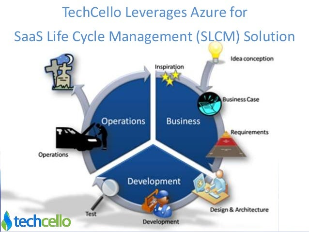 TechCello Leverages Azure for SaaS Life Cycle Management (SLCM) Solution