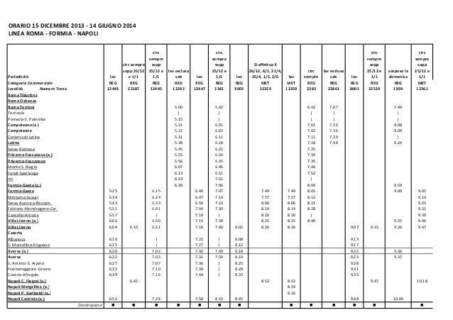 ORARIO 15 DICEMBRE 2013 - 14 GIUGNO 2014 LINEA ROMA - FORMIA - NAPOLI  lav REG 12447  circ sempre sopp 25/12 e 1/1 REG 238...