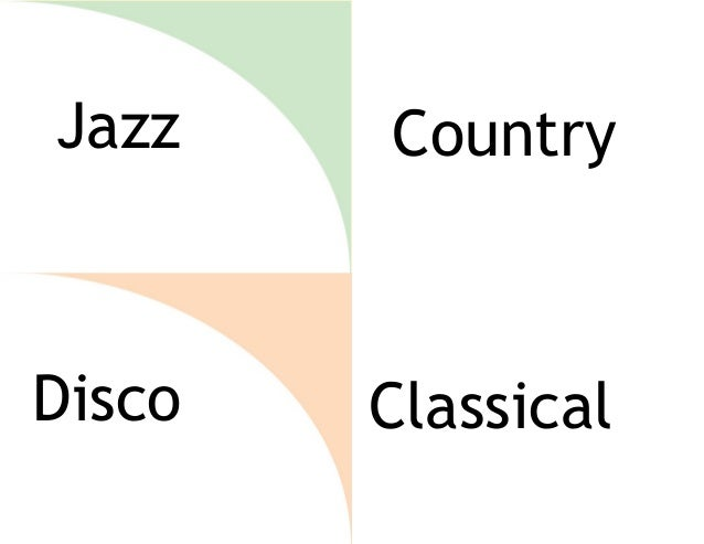 Jazz Country Disco Classical
