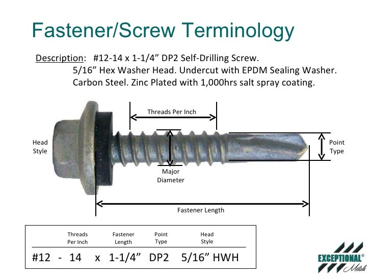 Flashings Fasteners Amp Accessories