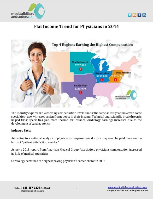 Flat Income Trend for Physicians in 2014