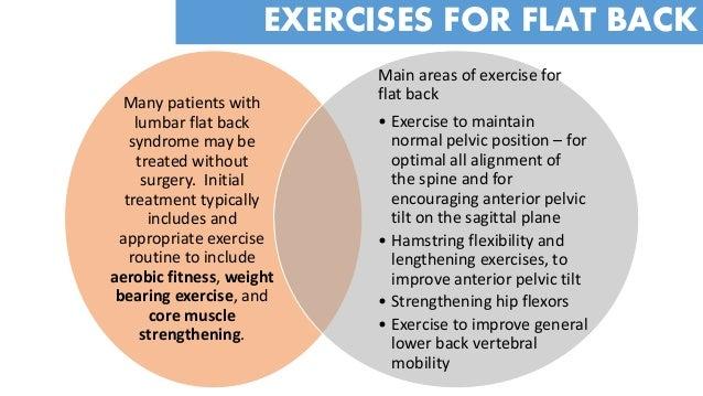 Flat back syndrome