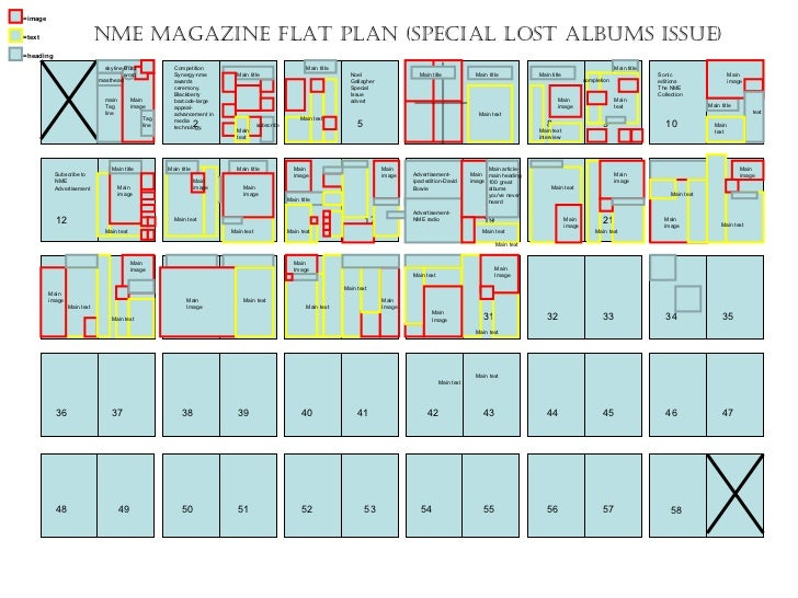 Main title skyline main Tag line =image Main image NME Magazine Flat Plan (special lost albums issue) Tag line masthead Bu...