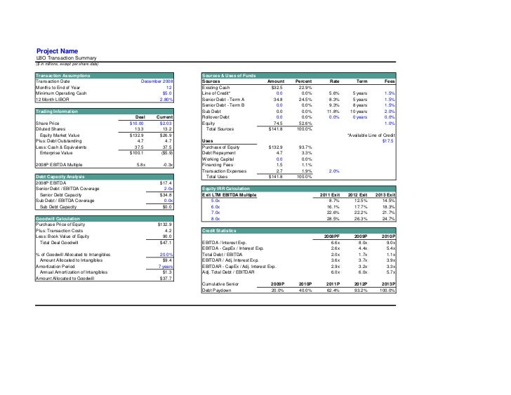 Project NameLBO Transaction Summary($ in millions, except per share data)Transaction Assumptions                          ...