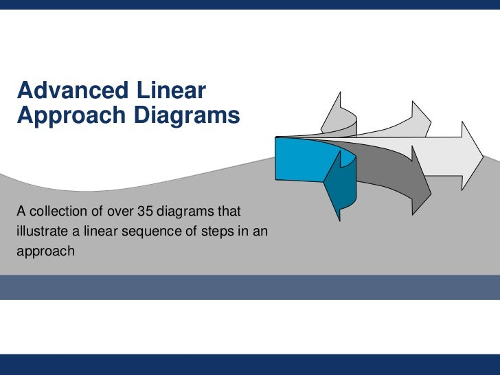 flevycom advanced linear approach powerpoint templates