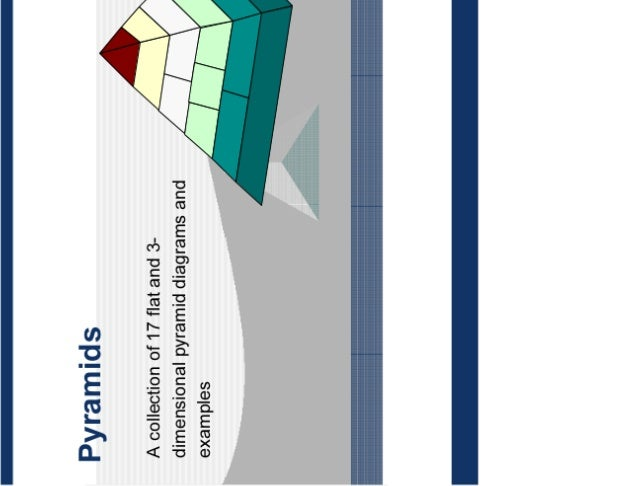 Pyramids A collection of 17 flat and 3- dimensional pyramid diagrams and examples
