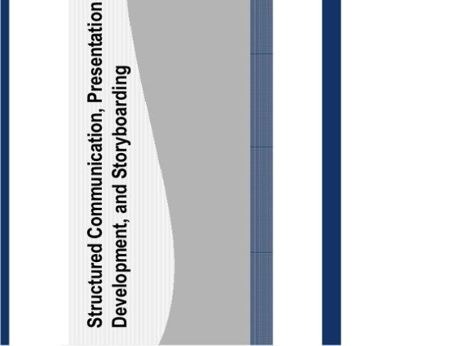 Structured Communication, Presentation Development, and Storyboarding